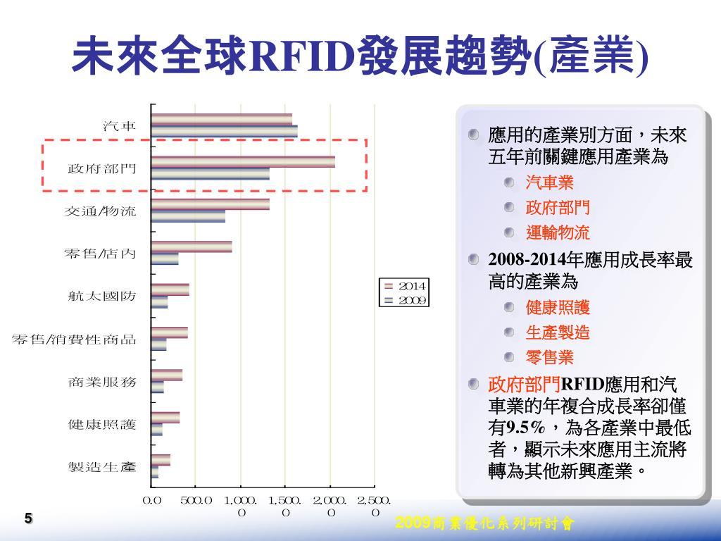 PPT - 李正明 副主任 經濟部 RFID 公領域應用推動辦公室 ( email: jimmyli@iii.org.tw ) 2009. 09. 30 PowerPoint Presentation - ID:891697