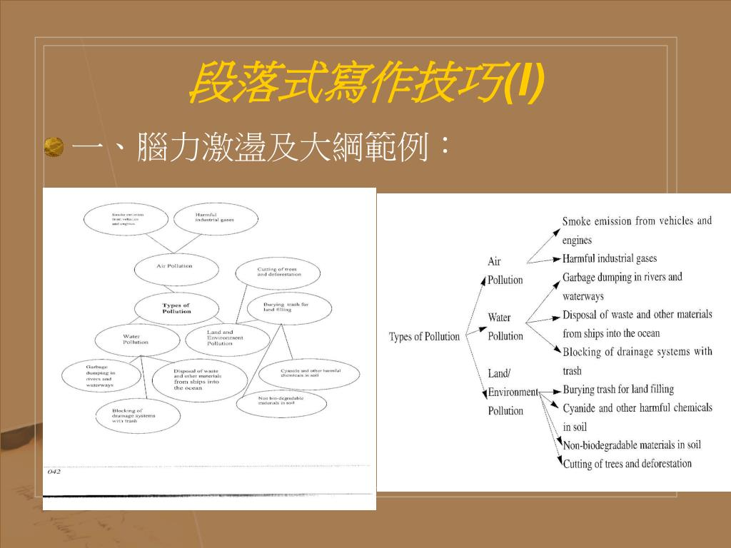PPT - 增進英文作文與翻譯寫作技巧 How to Write Smart? PowerPoint Presentation - ID:896559
