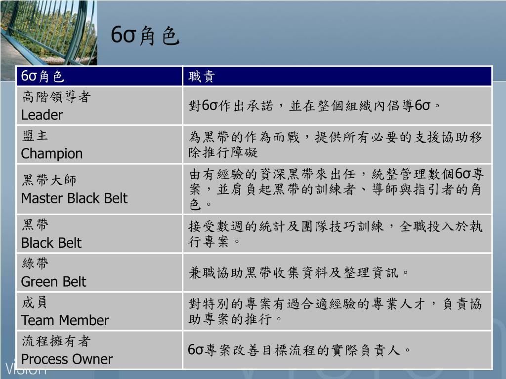 PPT - 組織管理 CH10 組織變革的類型與方式 PowerPoint Presentation - ID:920669