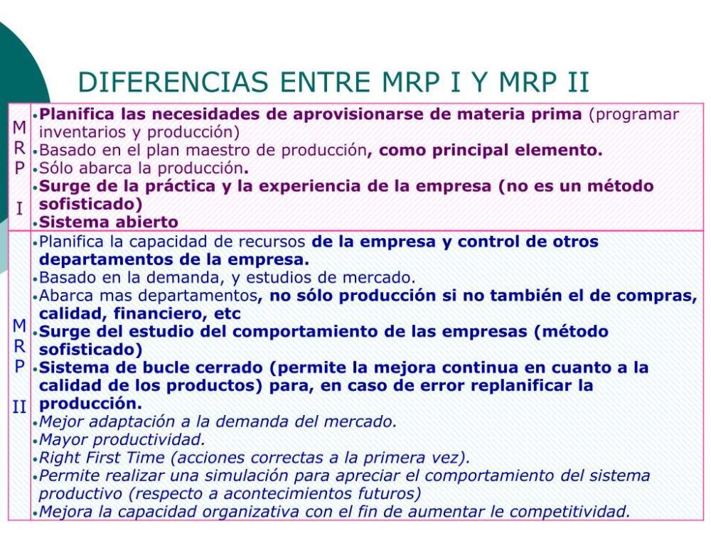 medium resolution of diferencias entre mrp i y mrp ii