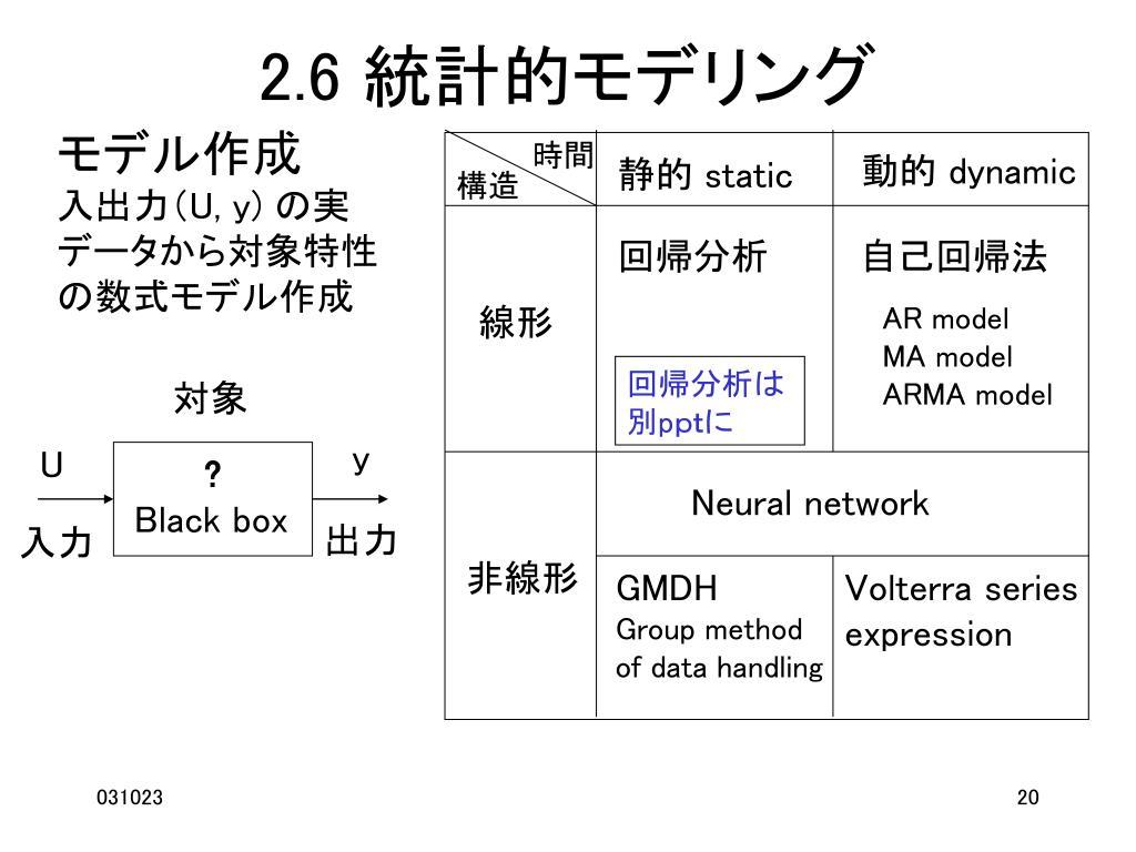 PPT - 第 2 章 シミュレーションモデル PowerPoint Presentation - ID:958841