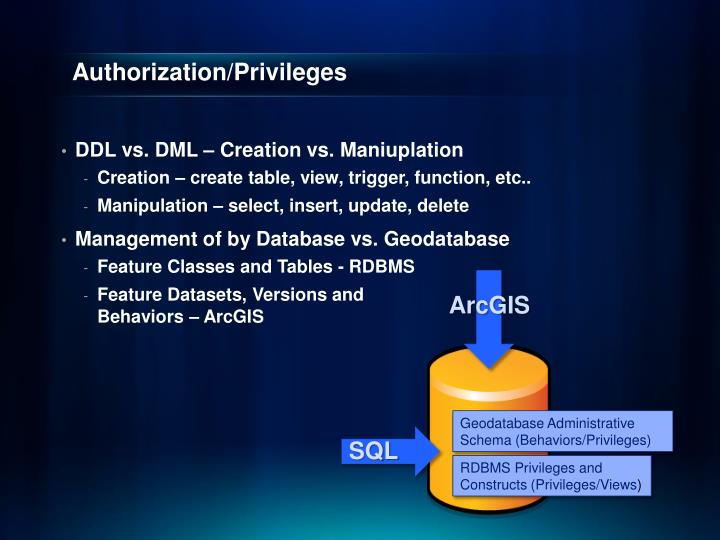 PPT - Database Security Tips PowerPoint Presentation - ID:959334