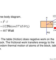 122n a free body diagram b the table friction does negative work on the block the frictional work transfers energy to the random thermal motion of  [ 1024 x 768 Pixel ]