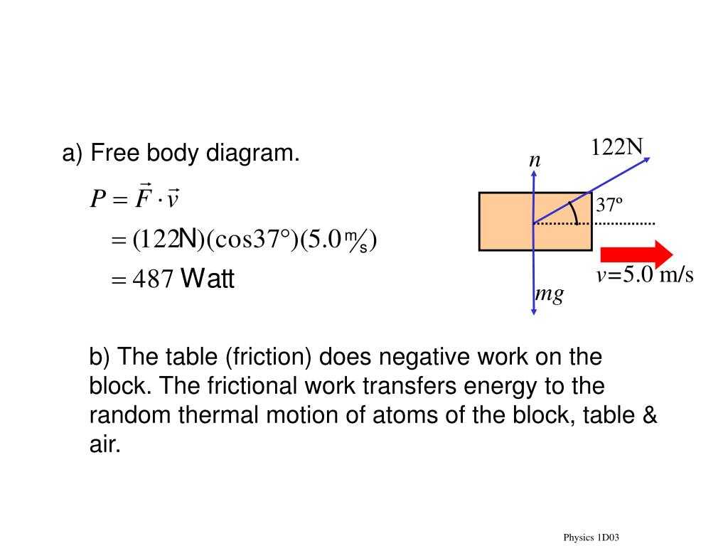 hight resolution of 122n a free body diagram b the table friction does negative work on the block the frictional work transfers energy to the random thermal motion of