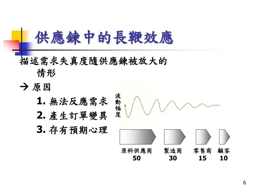 PPT - 管理會計 授課老師:葉誌崇 教授 PowerPoint Presentation - ID:968254