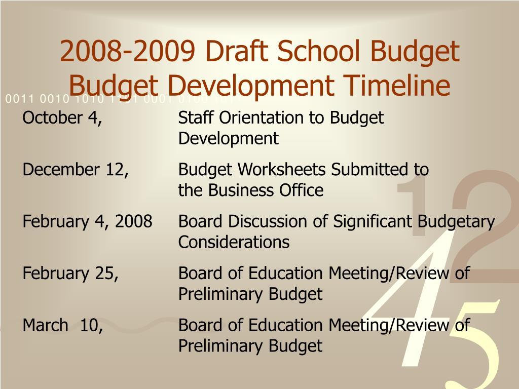 Pta Annual Budget Worksheet