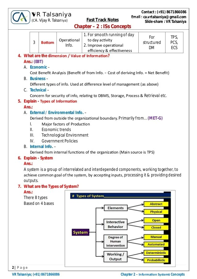 Information System Control Audit Isca Ca Final