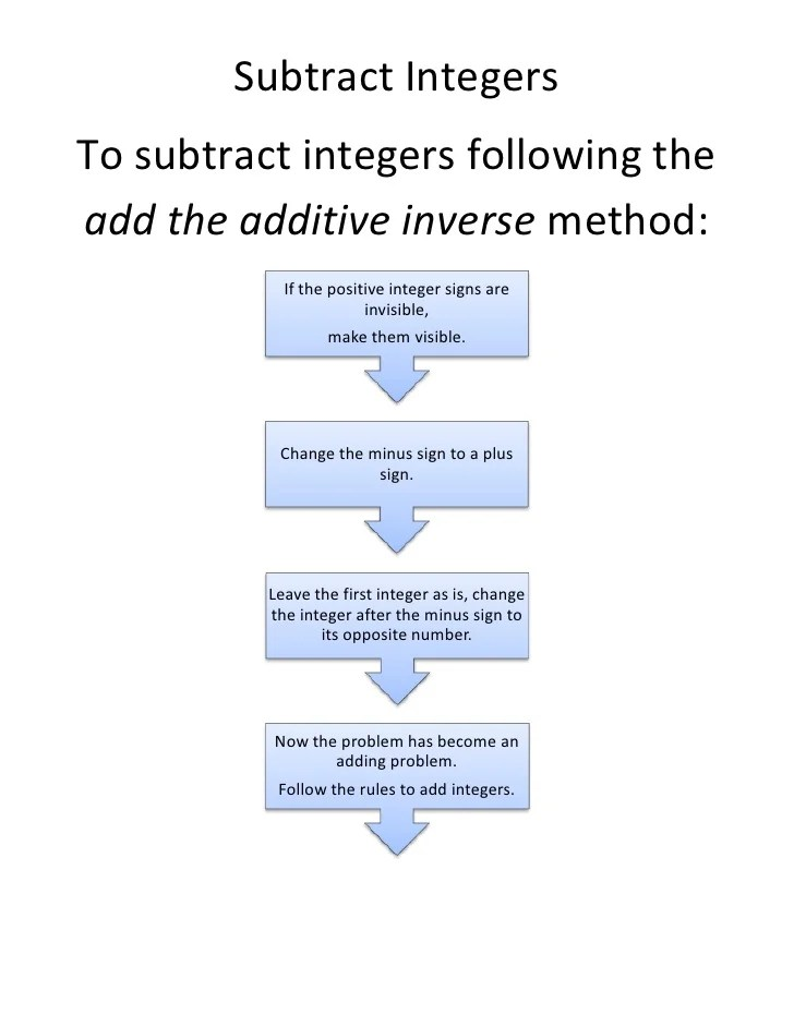Subtract integers  cbr  eto following the add additive inverse method also flow chart handout rh slideshare