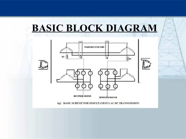 Drawing Pid Electrical Single Line And Electronic Block Diagram