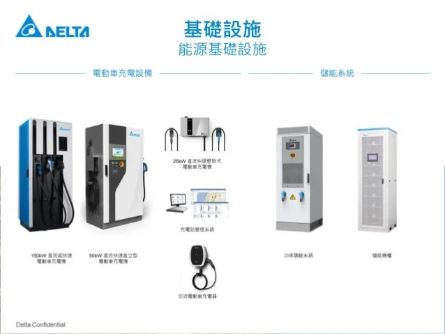 MixTaiwan20180620臺達電-充電站暨智慧能源方案事業部-李雅蓉經理-電動車充電樁