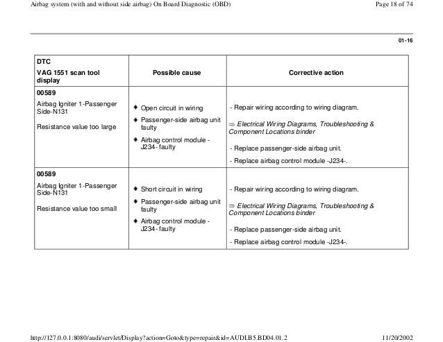 airbag wiring diagram audi a4 venn need vs want b5 1 8l 1996 bady odb 01 5 w o side air bag obd bd04 2 18