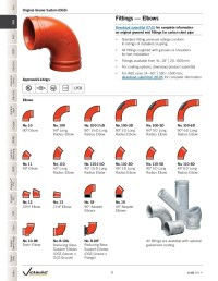"2 Pvc Pipe Dimensions.PVC Fittings Reducing Elbow 3 4"" X 1 ..."