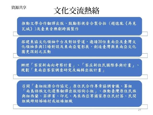 20170504行政院經貿談判辦公室:「新南向工作執行進度與滾動檢討」報告