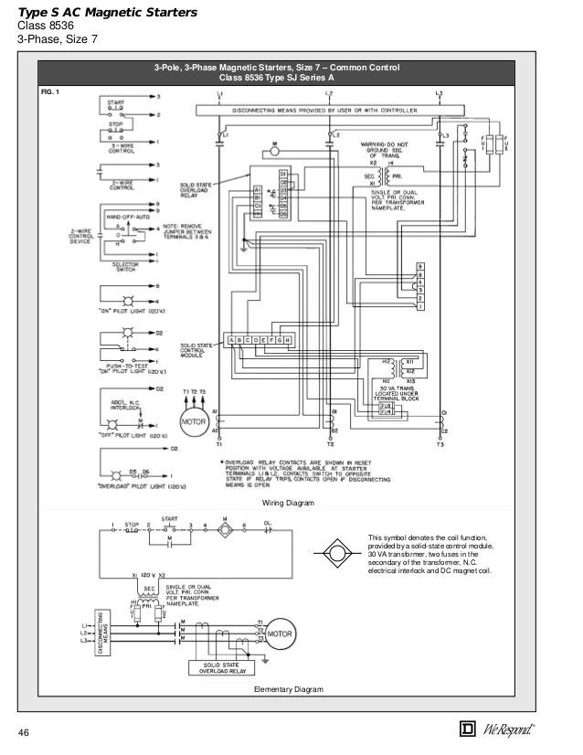 elec machine 50 638 square d transformer wiring diagram efcaviation com square d magnetic starter wiring diagram at bayanpartner.co