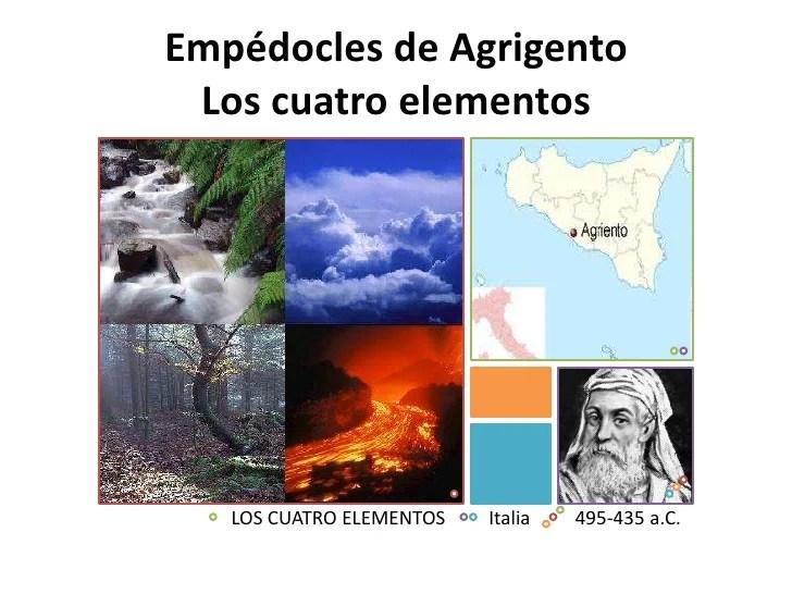 Resultado de imagen para cosmologia de agrigento