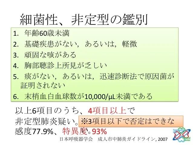 Images of 非定型肺炎 - JapaneseClass.jp