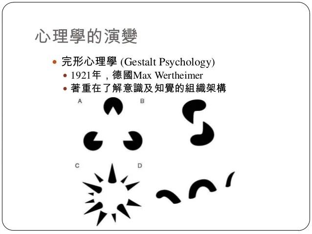 0227心理學史簡介