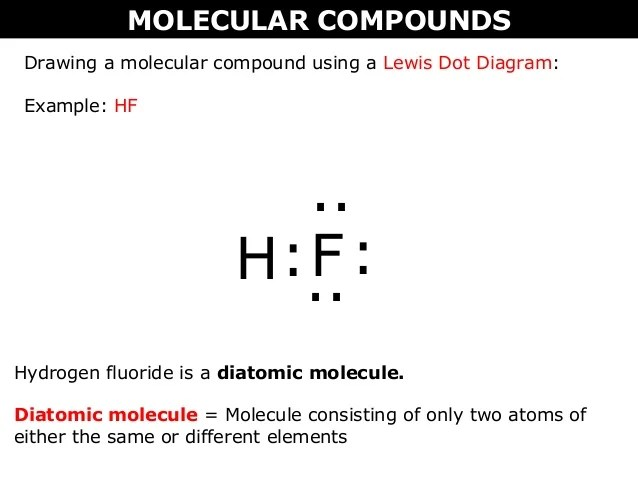 Molecular compounds also  ionic vs bohr rutherford and lewis rh slideshare