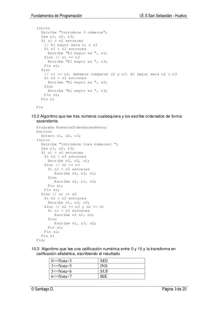 02 Ejercicios Resueltos diagramas de flujo