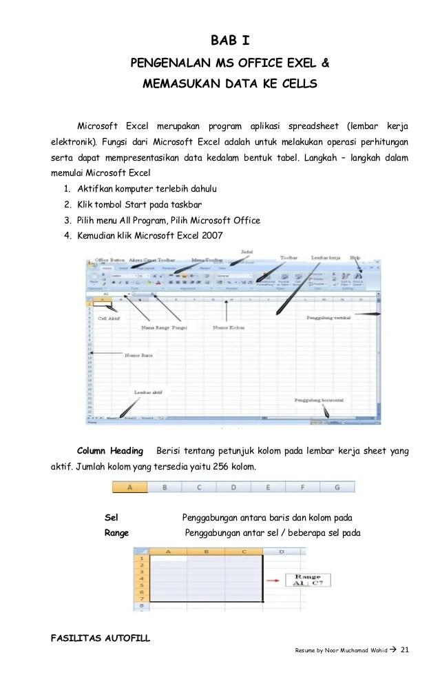 Gambar Lembar Kerja Microsoft Excel : gambar, lembar, kerja, microsoft, excel, Modul, Microsoft, Excel, Dasar