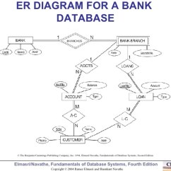 Diagram Example Business Process Modeling Notation Kenmore Elite Dryer 03 Ch3 Notes Revised