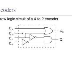Encoder Wiring Diagram David Brown 990 Logic Of 4 2 Online Connected To Decoder