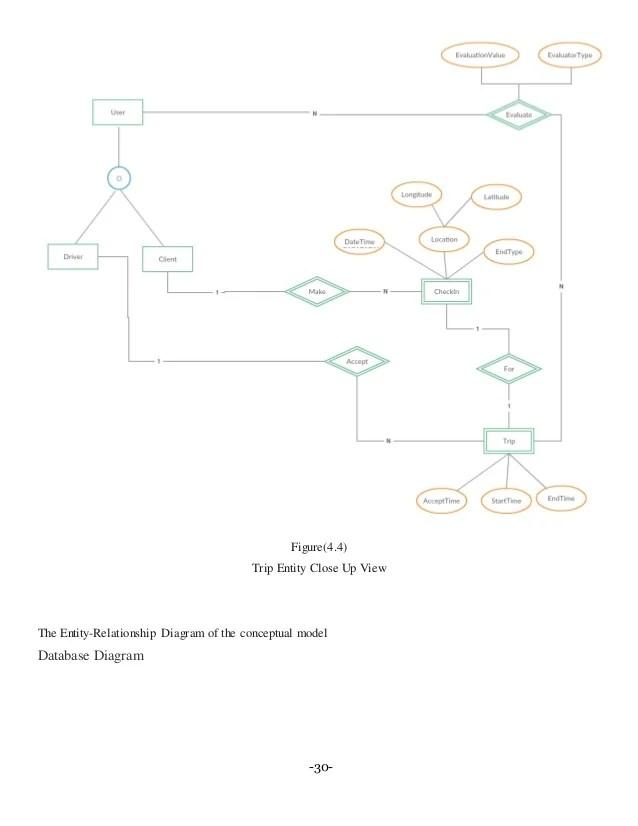oracle sql developer entity relationship diagram lutron grafik eye 3000 wiring etaxi documentation
