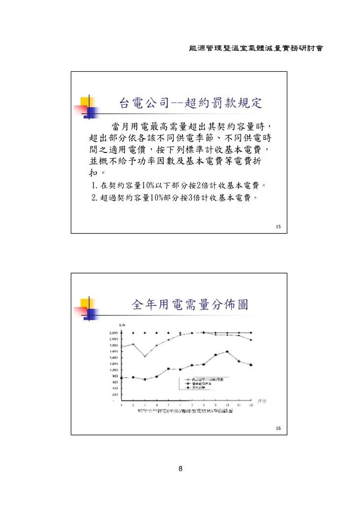 04 能源管理系統應用實務簡介