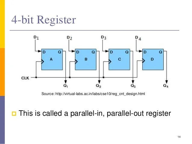 Clocked D Type Flipflop Tutorial Flip Flop Tutorials And Circuits