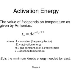 Potential Energy Diagram Activation Rotary Phone Parts 04 - The Study Of Chemical Reactions Wade 7th