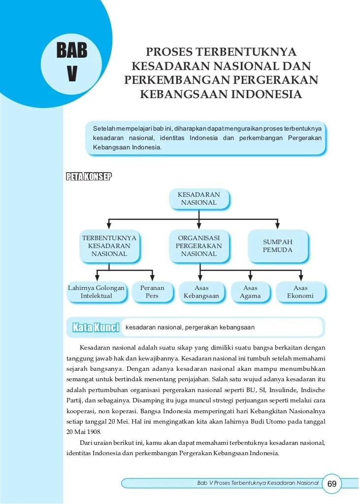 Pergerakan Nasional Indonesia by Josephine Nadia