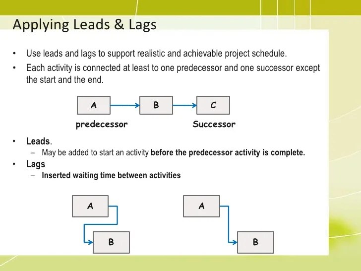 critical path network diagram example badland winch 9000 wiring pmp training - 06 project time management2