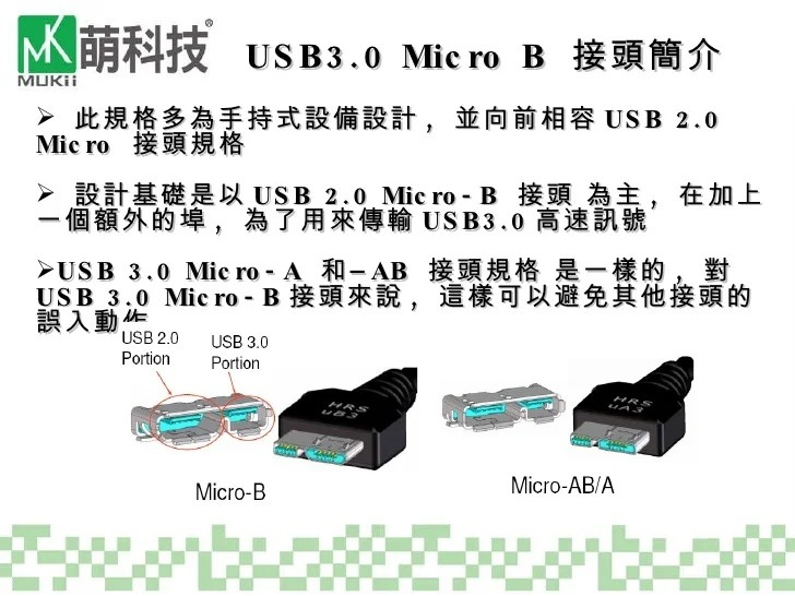 6/26王團研究室:底座合體!激發筆電120%效能!—菁英課程