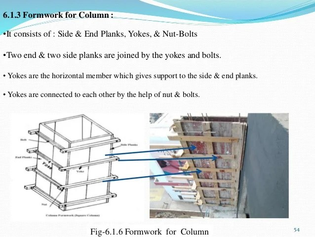 Different Types of Formwork Syetem Used within Indian ...