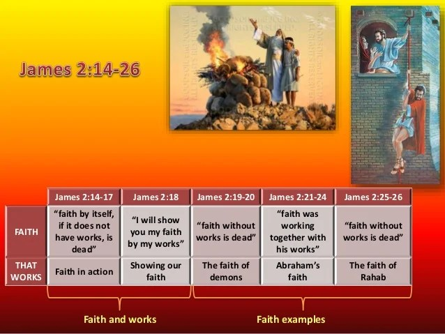 https://i0.wp.com/image.slidesharecdn.com/06faiththatworks-150409122555-conversion-gate01/95/06-faith-that-works-3-638.jpg