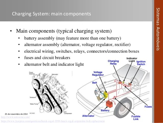auto charging system wiring diagram porsche 944 automotive systems course module 07 for road veh vehicles