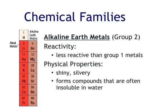 Group 2 periodic table characteristics periodic diagrams science the periodic table urtaz Images