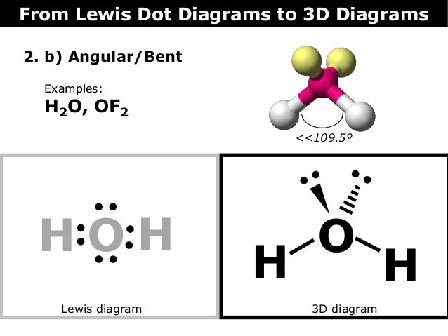 08 lewis dot diagrams to 3 d diagrams