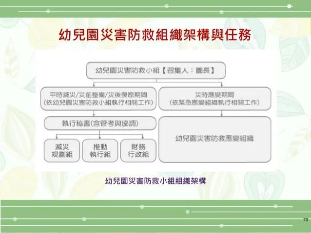幼兒園   [組圖+影片] 的最新詳盡資料** (必看!!) - www.go2tutor.com