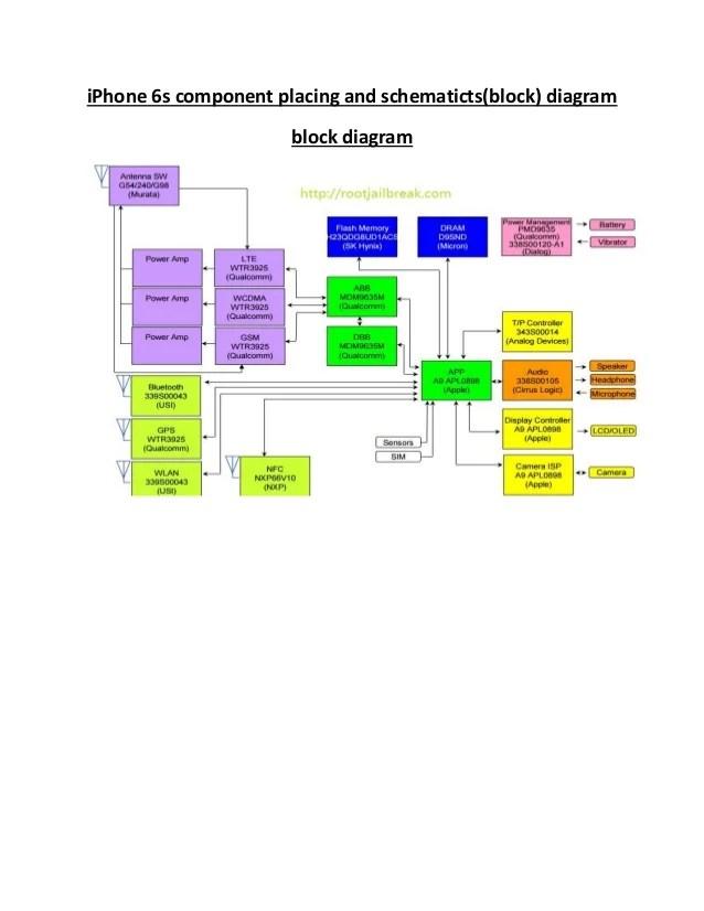 iphone 6s diagram p Schematic