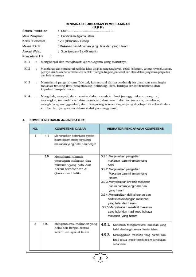Kriteria Makanan Dan Minuman Halal : kriteria, makanan, minuman, halal, Makanan, Minuman, Halal, Haram