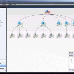 Microsoft Exchange Topology Diagram Palmistry Marriage Line Sccm 2007 Architecture ~ Elsavadorla