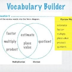 Venn Diagram Math Division 1969 C10 Fuse Box Wiring Go 1 Place Value And Patterns Vocabulary Builder Factor Estimatemultiply Quotient Product 9
