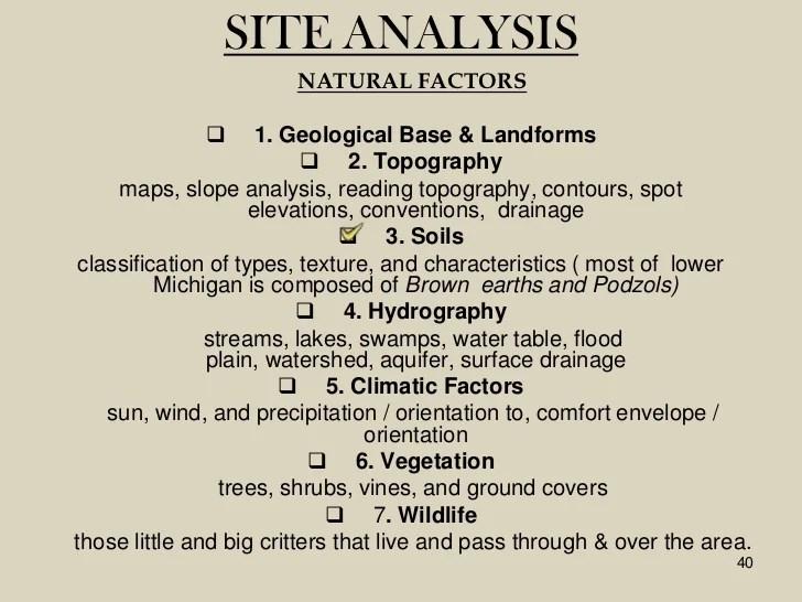1 10 Site Analysis