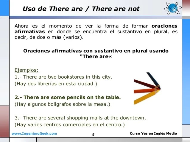 1.10 gramática de there is y there