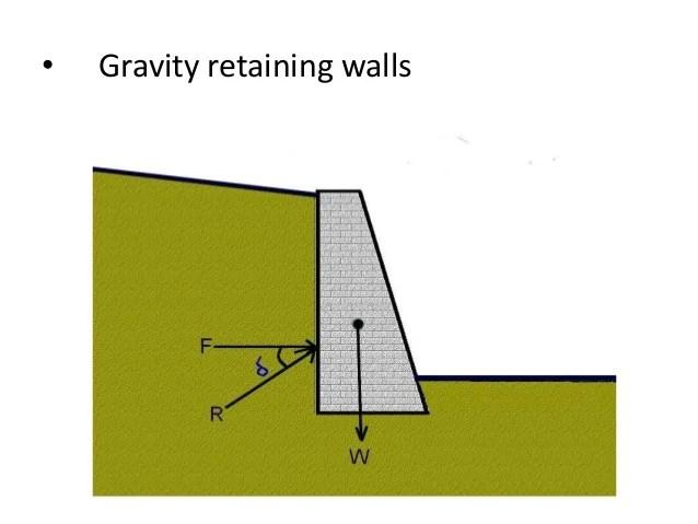 Gravity Stone Retaining Wall. Fabulous Redirock Wall With