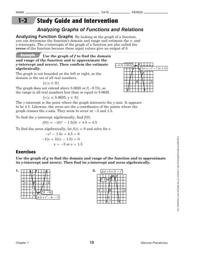 Precalculus Graphing Website