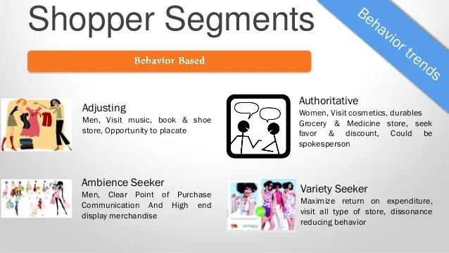 Segmentation on Shopping Behavior