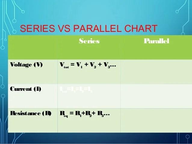 Series Versus Parallel Circuits