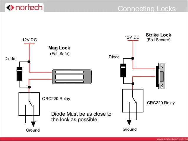 Nortech Door Controllers  crc220 work installation
